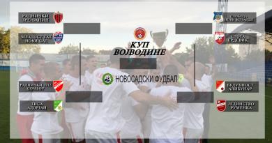 Извучени парови за завршницу Куп Војводине